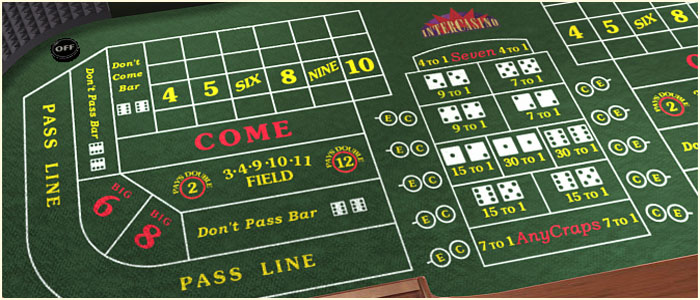 Netherlands antilles gambling license